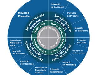 Modelo de Cultura Organizacional de Schneider