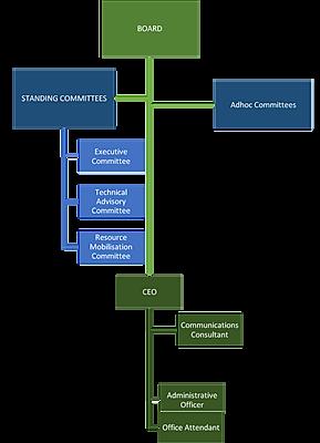 diagram-organisation-chart.png
