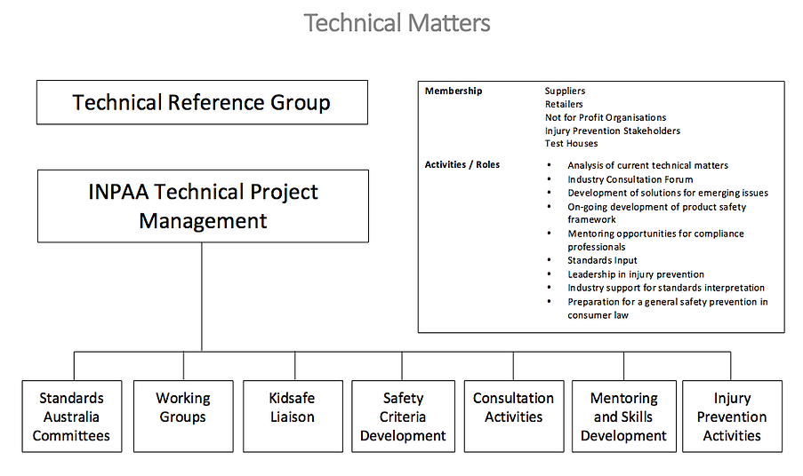 IMG_Technical Matters.png
