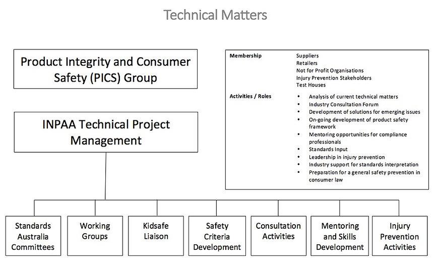 IMG_Technical Matters PICS.jpg
