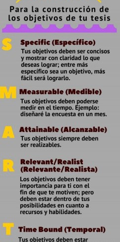 Objetivos SMART para tu tesis