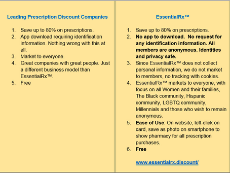 The EssentialRx™ Difference