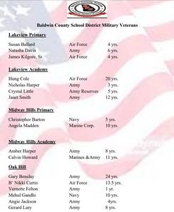 List of district veterans