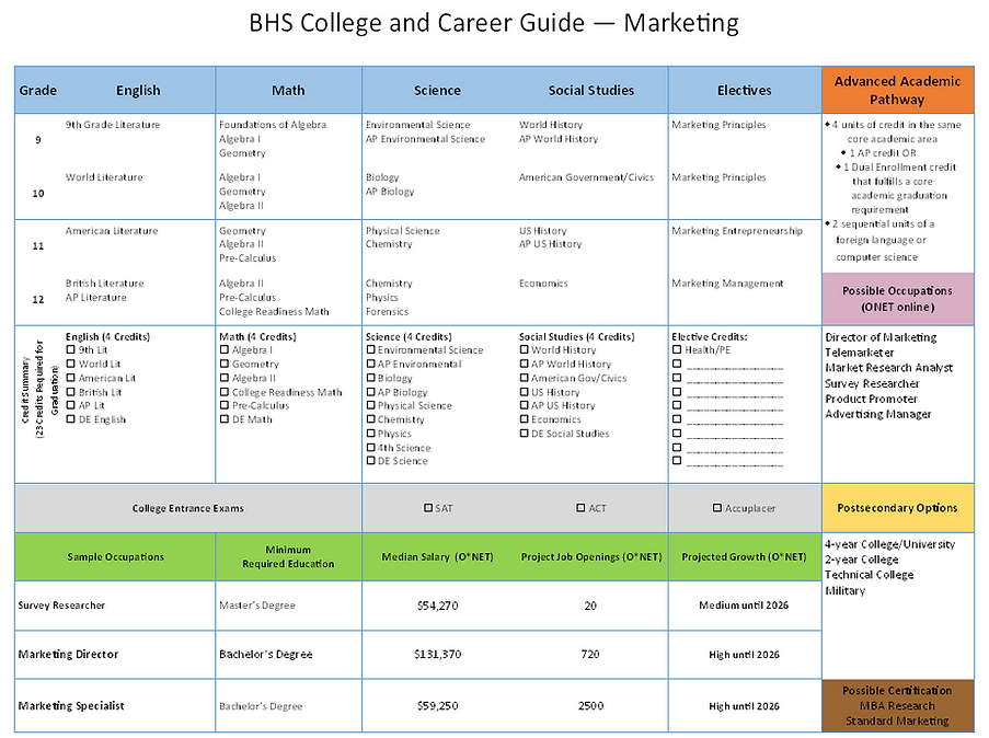 Marketing Career Guide.PNG
