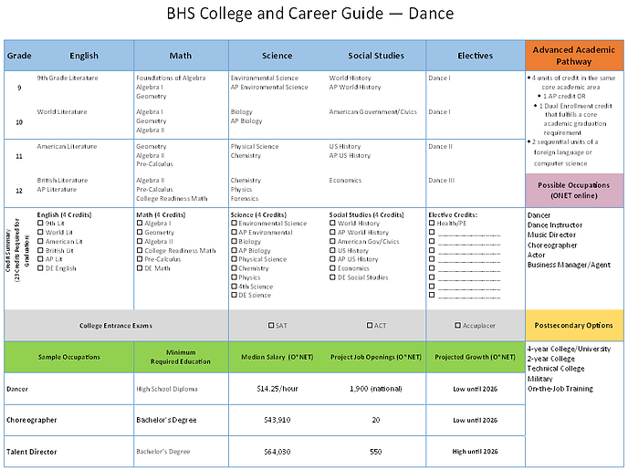 Dance Career Guide.PNG