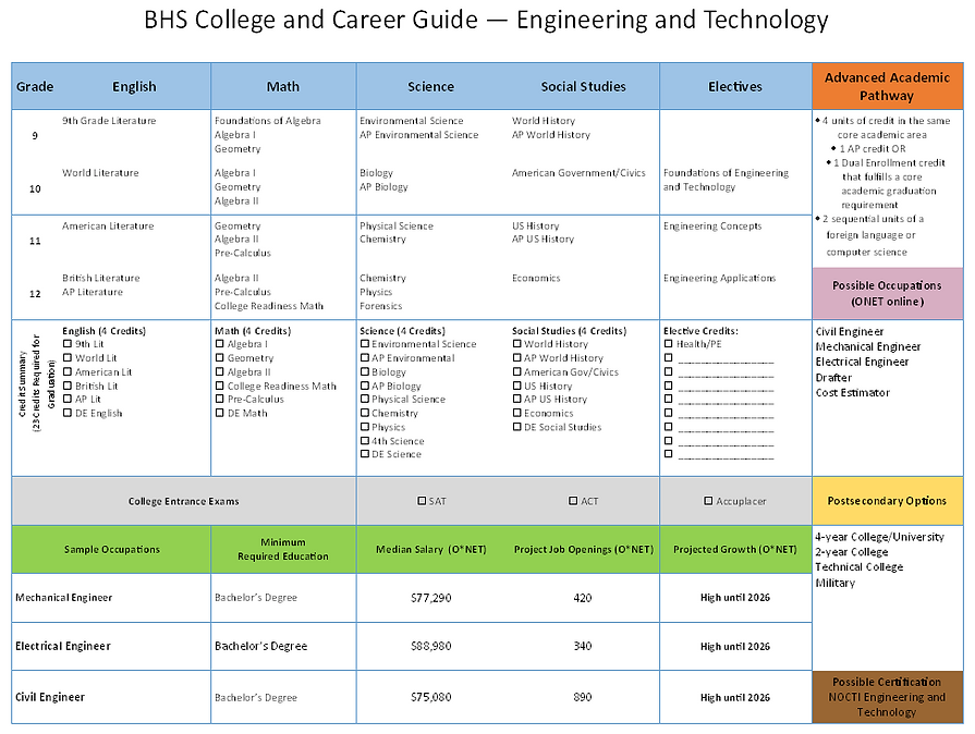 engineering career guide.PNG