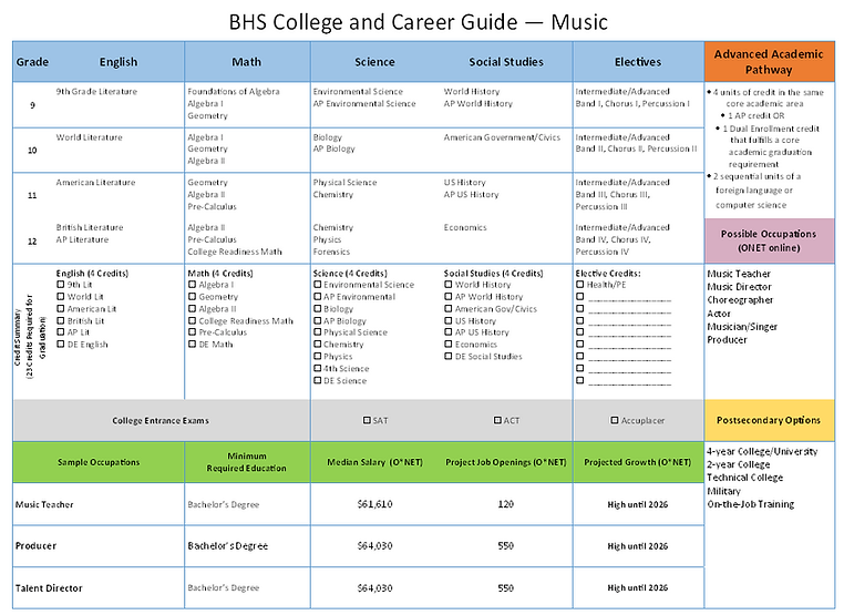 Music Career Guide.PNG