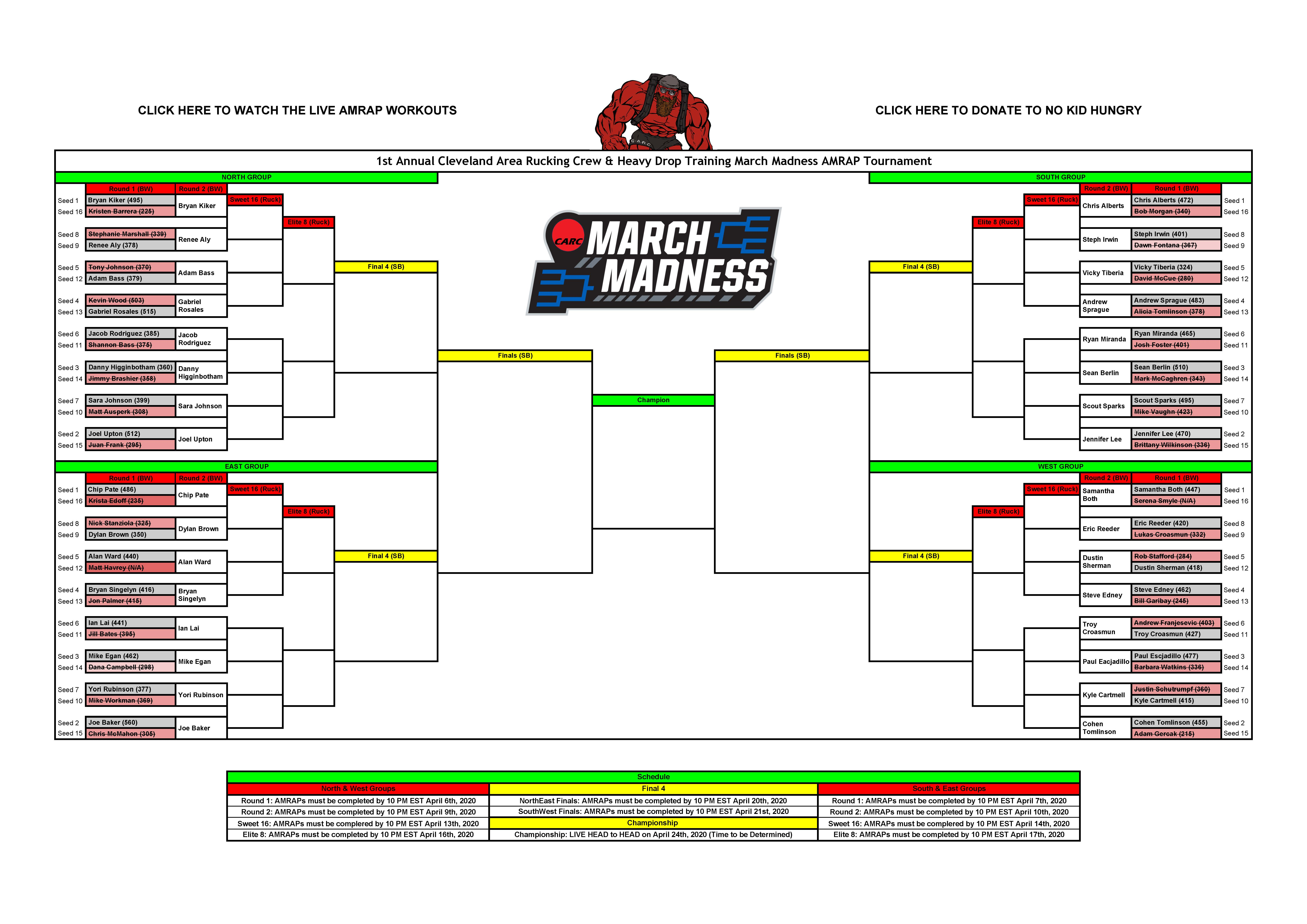 MARCH MADNESS 2021!