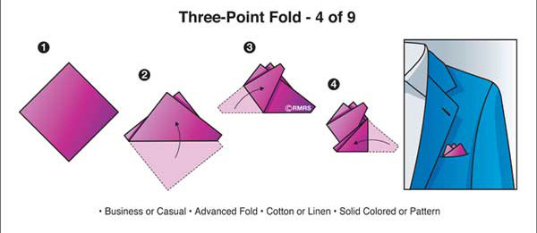 Three-Point-Fold.jpg
