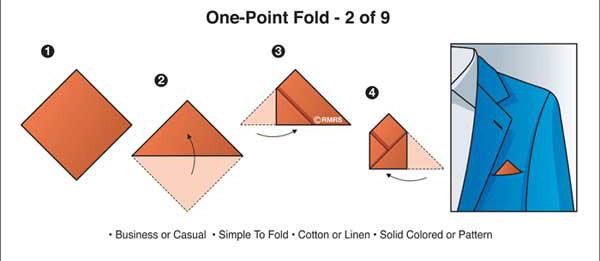 One-Point-Fold.jpg