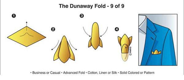 Dunaway-Fold.jpg
