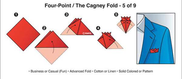 Four-Point-Fold.jpg