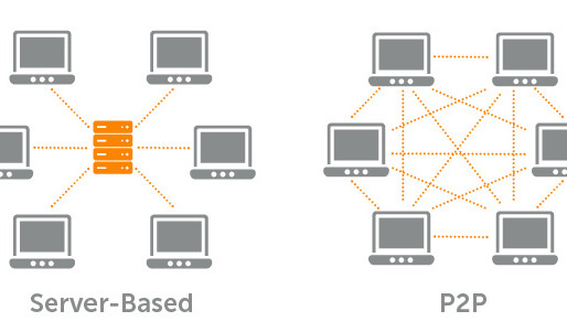 Peer-to-Peer Networks Explained