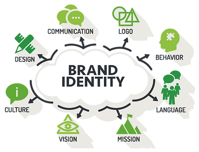 brand-identity_108489877.png