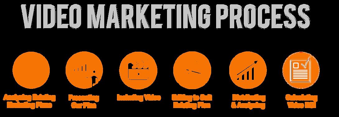 6-step-video-marketing-process-2017-vide