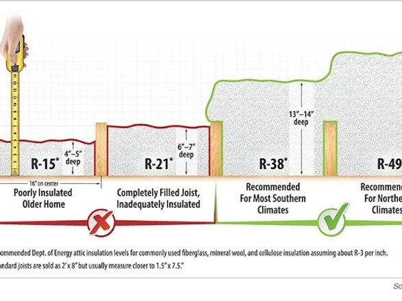 attic r factors.jpg