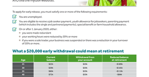Before accessing your Super funds early, get the facts