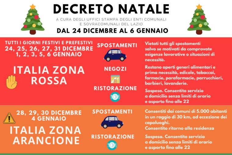 NUOVO DECRETO NATALE, ITALIA IN ROSSO DAL 24 AL 6