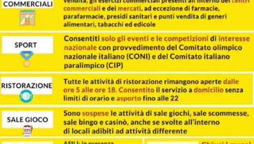 Lombardia e Lazio passano in zona gialla. Cosa si può fare e cosa no.