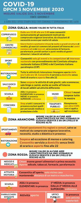 Il Presidente del Consiglio, Giuseppe Conte, ha firmato il Dpcm del 3 novembre CON LE NUOVE MISURE