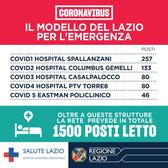 🔴 #coronavirus 🔴 il modello del Lazio per l'emergenza. Tutte le info su: regione.lazio.it/coronavi