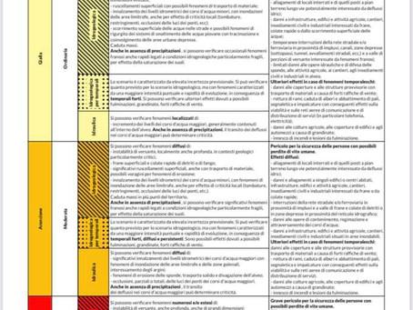 AVVISO DI CONDIZIONI METEOROLOGICHE AVVERSE