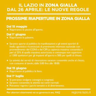 Da lunedì 26 aprile il Lazio torna in zona gialla. Ecco le regole da seguire: