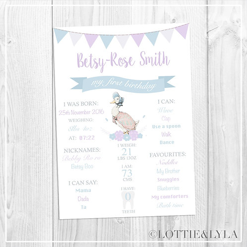 Jemima Puddle-Duck Birthday Print