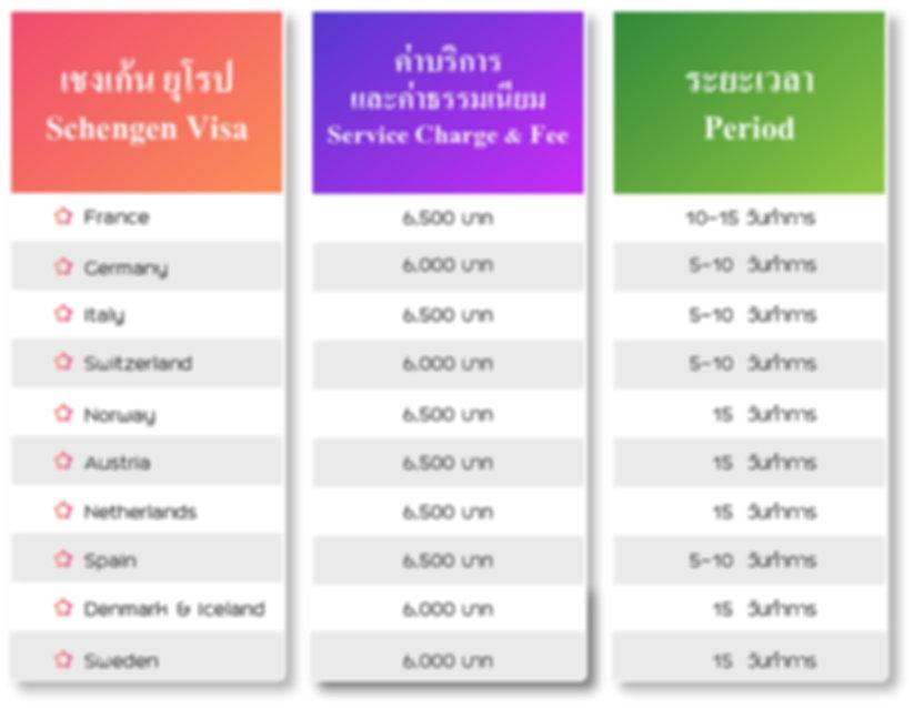 ตารางค่าใช้จ่ายวีซ่าเชงเก้ง.jpg