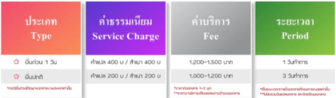 ตารางค่าใช้จ่ายรับรองกงสุล.jpg
