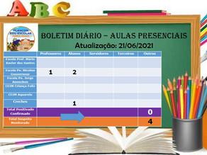 BOLETIM COVID 19 - AULAS PRESENCIAIS