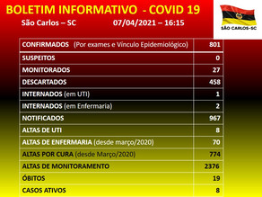 Atualização Covid 19 e Dengue no Município de São Carlos - SC 07/04/2021 - 16h15min
