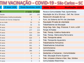 BOLETIM DE VACINAÇÃO COVID-19