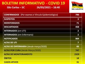 Atualização Covid 19 e Dengue no Município de São Carlos - SC 26/03/2021 - 16h40min