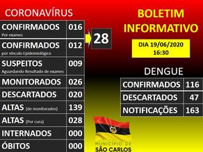 Atualização Covid 19 e Dengue do Município de São Carlos - SC 19/06/2020 - 16h30min