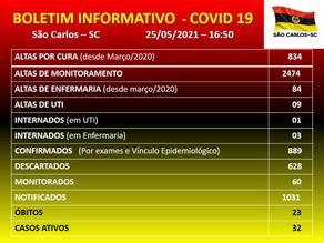Atualização COVID-19 – 25/05/2021 - 16h50min