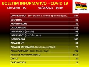 Atualização Covid 19 no Município de São Carlos - SC 03/05/2021 - 16h30min
