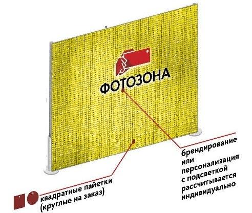 фотозона пайетки схема.jpg