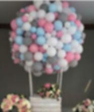 оформление дня рождения в томске
