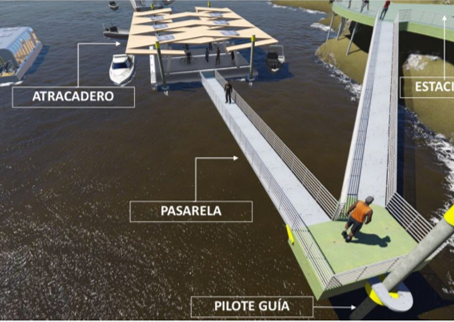 """Montería, sería pionera en transporte fluvial en el país con su """"Linea Azul""""."""