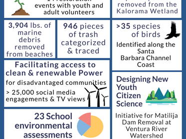 Our 2020 Accomplishments Summary is here!