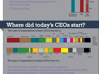 FTSE 100 CEO Career Paths in 2018, what has changed