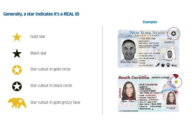 How to identify an ID that is REAL ID Compliant