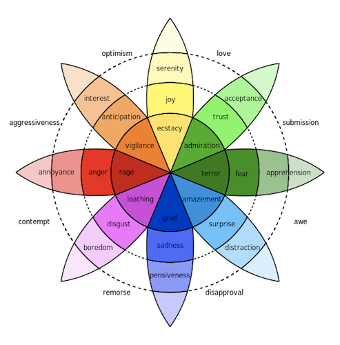How To Pick The Right Colour For Your Brand