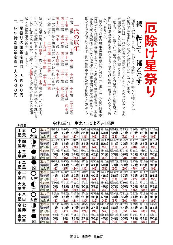 R3吉凶表PDF_page-0001.jpg