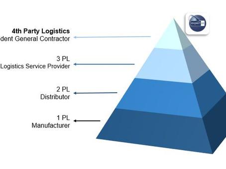 3 PL vs 4 PL Logistics