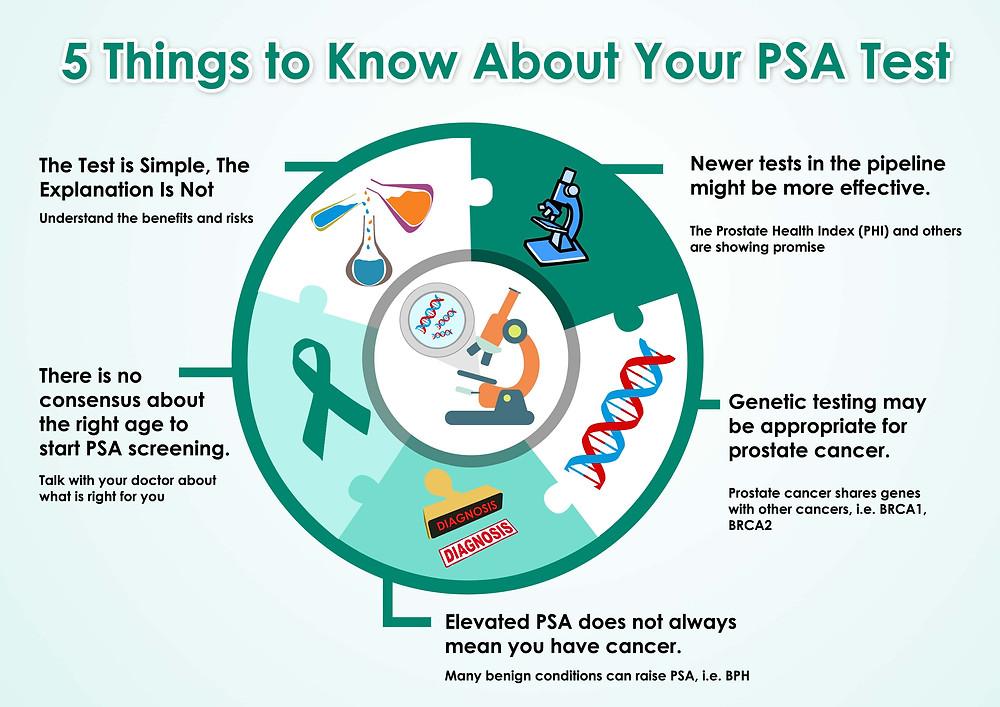 PSA infographic.jpg