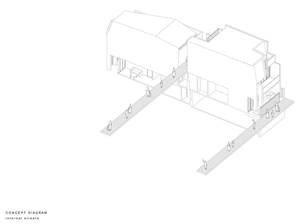 11. Streets Concept Diagram - Darlington