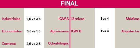 FINAL aequus 2020 enfrentamientos.jpg