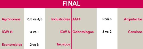 enfrentamientos aequus 2019 RESULTADOS F